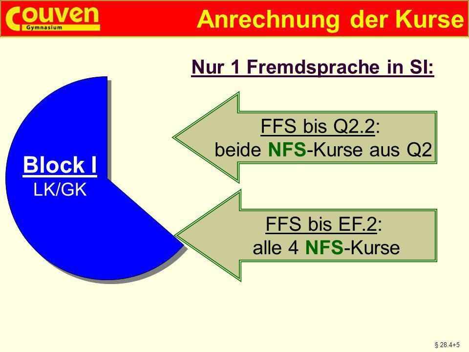 Anrechnung der Kurse § 28.4+5 Nur 1 Fremdsprache in SI: Block I LK/GK FFS bis Q2.2: beide NFS-Kurse aus Q2 FFS bis EF.2: alle 4 NFS-Kurse