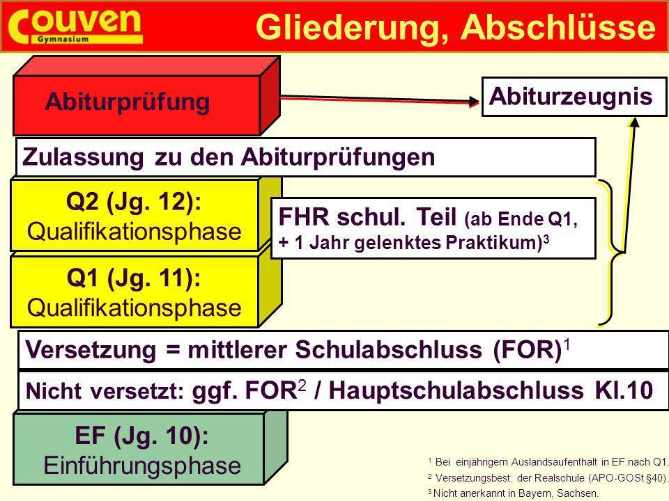 Gliederung, Abschlüsse Abiturprüfung Q1 (Jg. 11): Qualifikationsphase EF (Jg. 10): Einführungsphase Versetzung = mittlerer Schulabschluss (FOR) 1 Zula