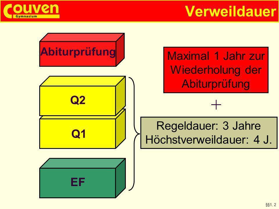 Verweildauer Abiturprüfung Q1 EF Q2 Maximal 1 Jahr zur Wiederholung der Abiturprüfung + Regeldauer: 3 Jahre Höchstverweildauer: 4 J. §§1, 2