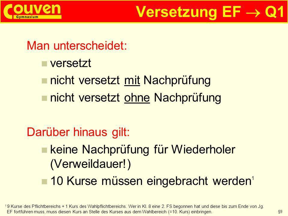 Versetzung EF Q1 Man unterscheidet: versetzt nicht versetzt mit Nachprüfung nicht versetzt ohne Nachprüfung Darüber hinaus gilt: keine Nachprüfung für