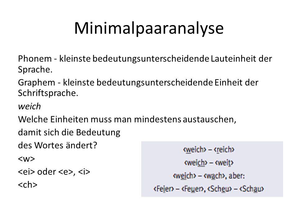 Minimalpaaranalyse Phonem - kleinste bedeutungsunterscheidende Lauteinheit der Sprache. Graphem - kleinste bedeutungsunterscheidende Einheit der Schri