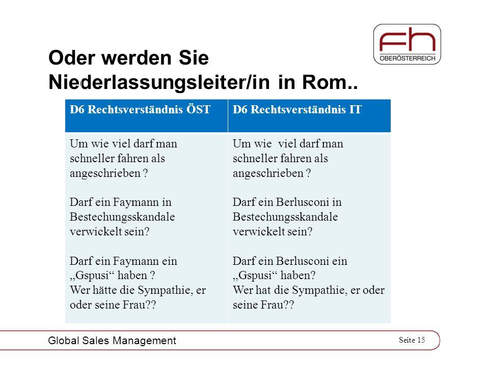 Seite 15 Global Sales Management Oder werden Sie Niederlassungsleiter/in in Rom.. D6 Rechtsverständnis ÖST D6 Rechtsverständnis IT Um wie viel darf ma