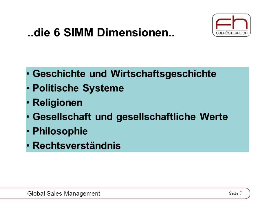 Seite 7 Global Sales Management..die 6 SIMM Dimensionen.. Geschichte und Wirtschaftsgeschichte Politische Systeme Religionen Gesellschaft und gesellsc