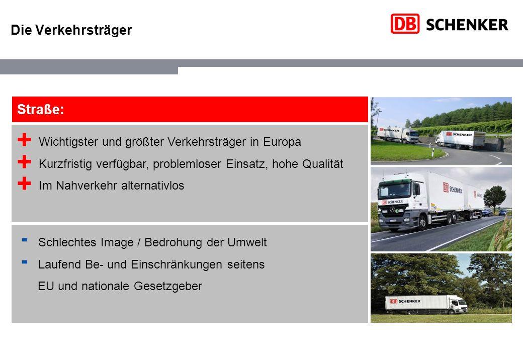 Wichtigster und größter Verkehrsträger in Europa Kurzfristig verfügbar, problemloser Einsatz, hohe Qualität Im Nahverkehr alternativlos Die Verkehrstr