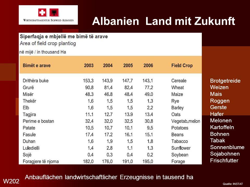 Albanien Land mit Zukunft W203 eigene Grafik Quelle: INSTAT Anbauflächen landwirtschaftlicher Erzeugnisse Übrige in ha - Hafer 13400 - Kartoffeln 9500 - Gerste 2200 - Tabak 1800 - Roggen 1300 - Sonnenblumen 1300 - Sojabohnen 200