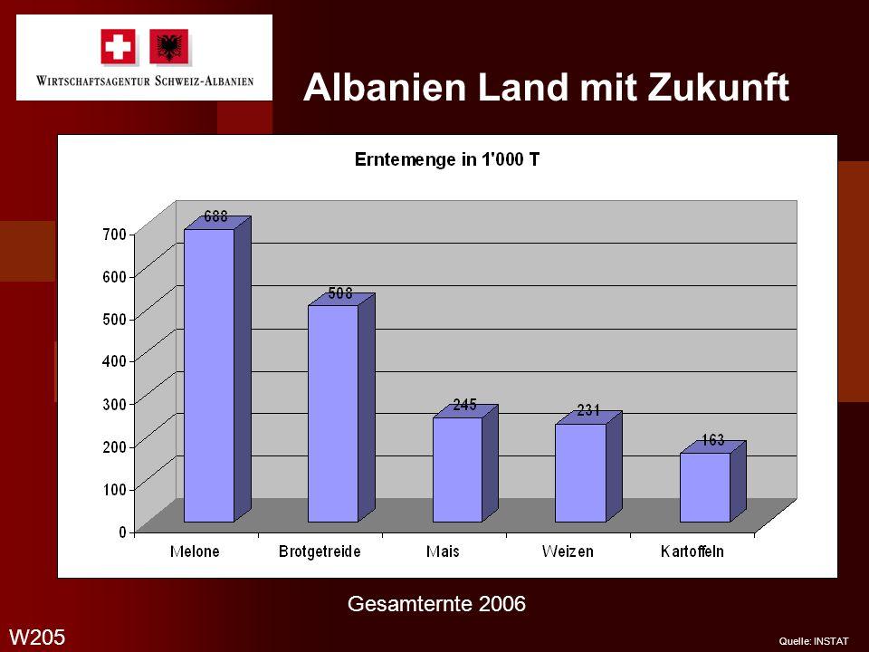 Albanien Land mit Zukunft W205 Quelle: INSTAT Gesamternte 2006