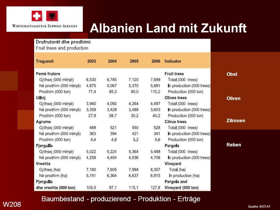 W208 Quelle: INSTAT Albanien Land mit Zukunft Baumbestand - produzierend - Produktion - Erträge Obst Oliven Zitronen Reben