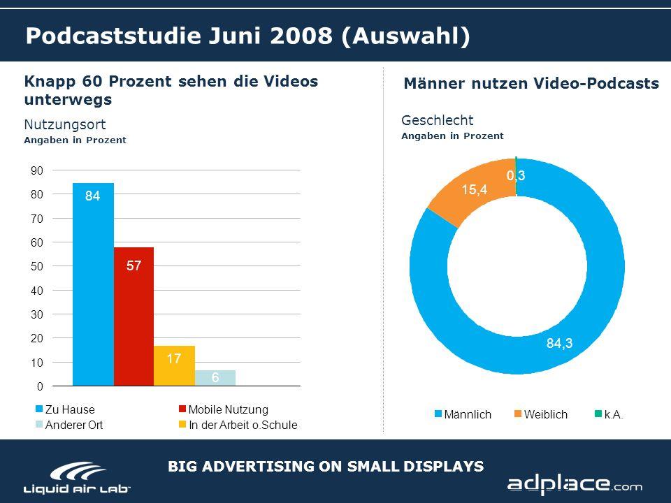 BIG ADVERTISING ON SMALL DISPLAYS Podcaststudie Juni 2008 (Auswahl) Geschlecht Angaben in Prozent 84,3 15,4 0,3 MännlichWeiblichk.A.