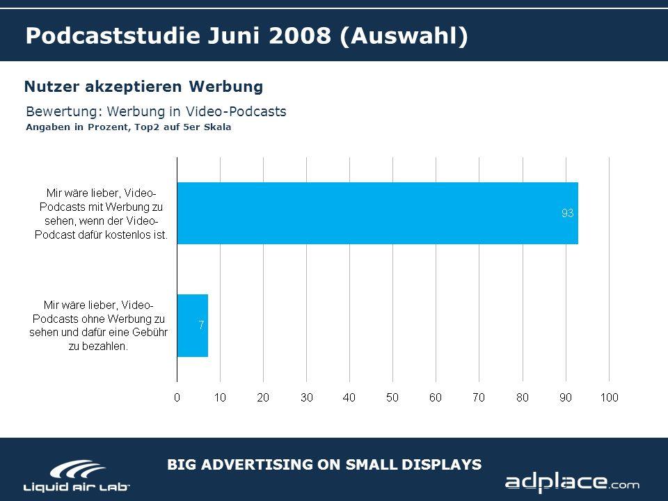 BIG ADVERTISING ON SMALL DISPLAYS Nutzer akzeptieren Werbung Bewertung: Werbung in Video-Podcasts Angaben in Prozent, Top2 auf 5er Skala Podcaststudie Juni 2008 (Auswahl)