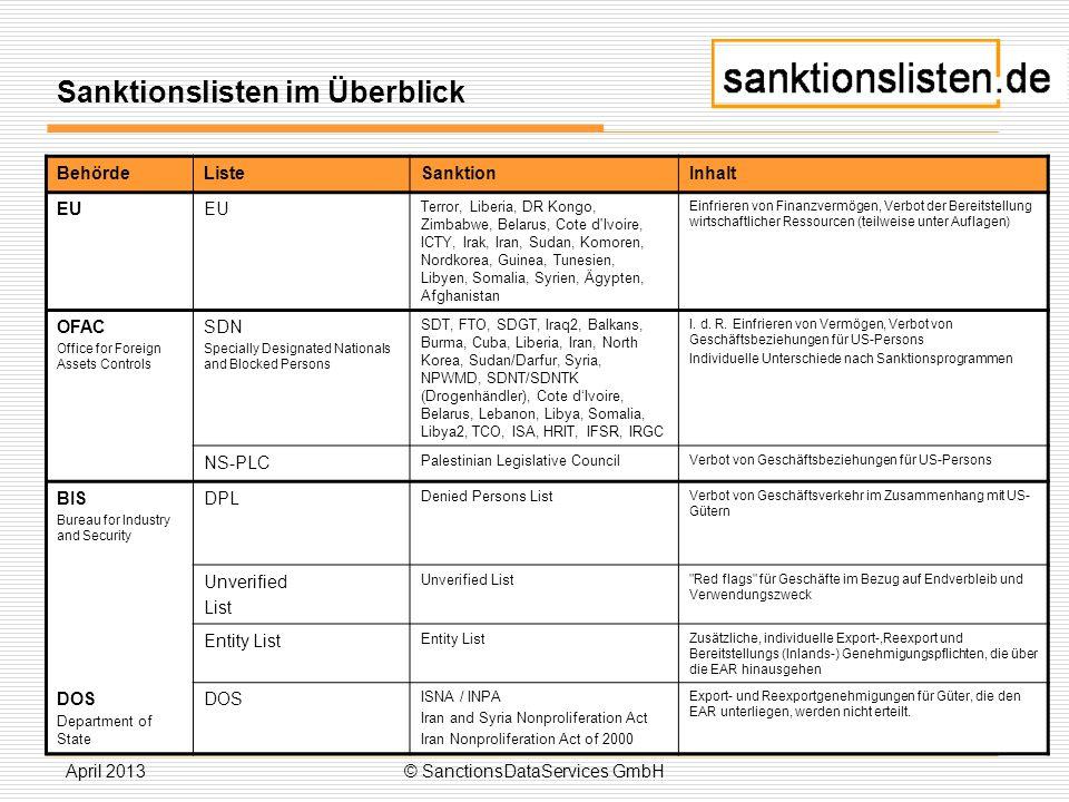 April 2013© SanctionsDataServices GmbH Sanktionslisten im Überblick BehördeListeSanktionInhalt EU Terror, Liberia, DR Kongo, Zimbabwe, Belarus, Cote d
