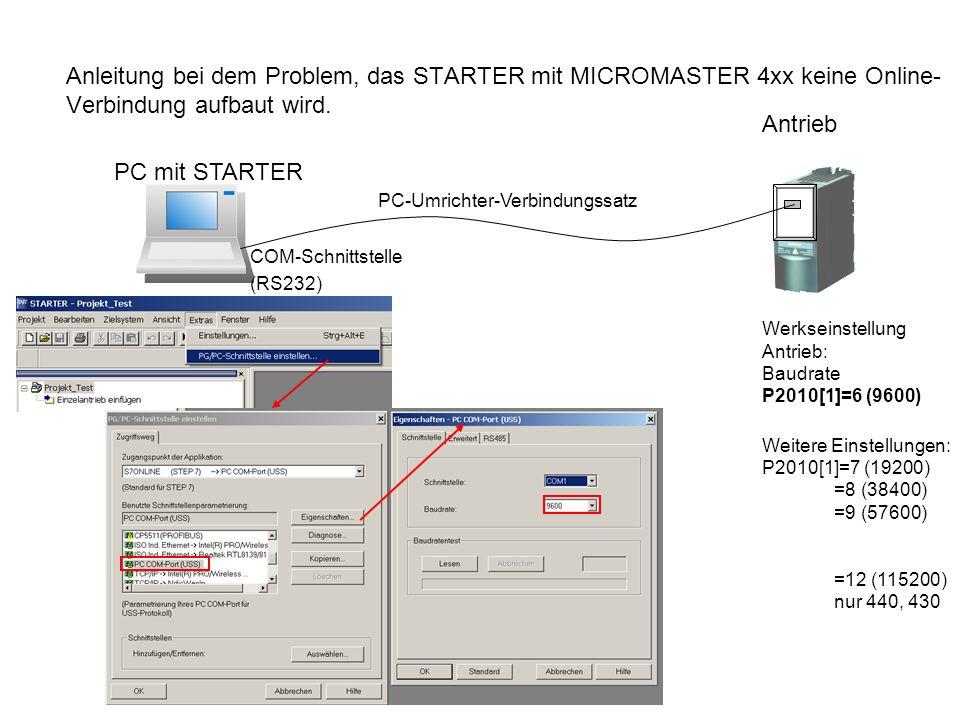 Anleitung bei dem Problem, das STARTER mit MICROMASTER 4xx keine Online- Verbindung aufbaut wird. Antrieb PC-Umrichter-Verbindungssatz COM-Schnittstel