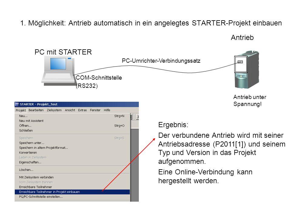 1. Möglichkeit: Antrieb automatisch in ein angelegtes STARTER-Projekt einbauen Antrieb PC-Umrichter-Verbindungssatz COM-Schnittstelle (RS232) Antrieb