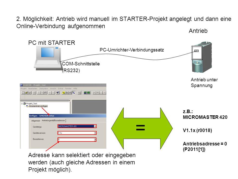 2. Möglichkeit: Antrieb wird manuell im STARTER-Projekt angelegt und dann eine Online-Verbindung aufgenommen Antrieb PC-Umrichter-Verbindungssatz COM-