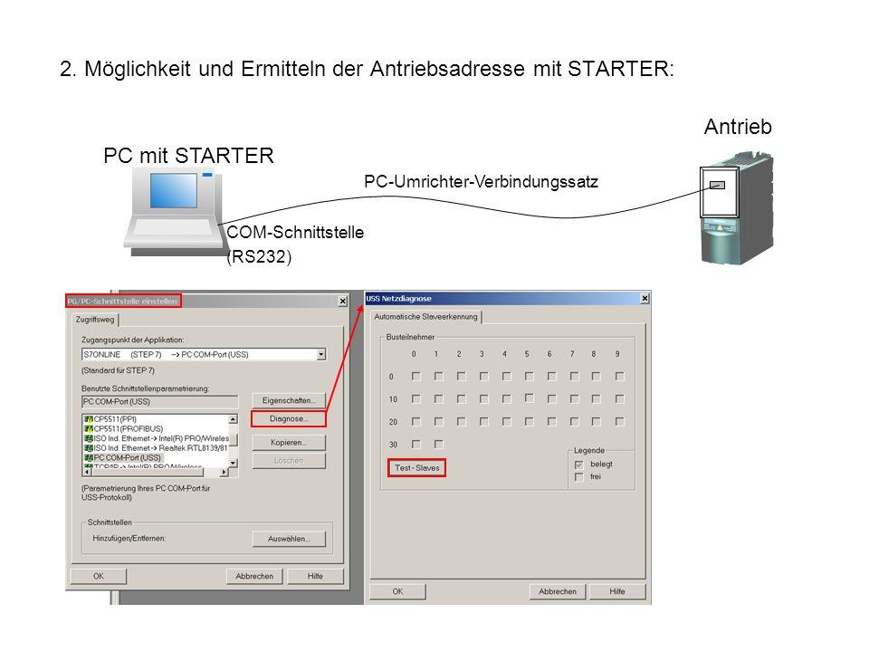2. Möglichkeit und Ermitteln der Antriebsadresse mit STARTER: PC mit STARTER Antrieb PC-Umrichter-Verbindungssatz COM-Schnittstelle (RS232)