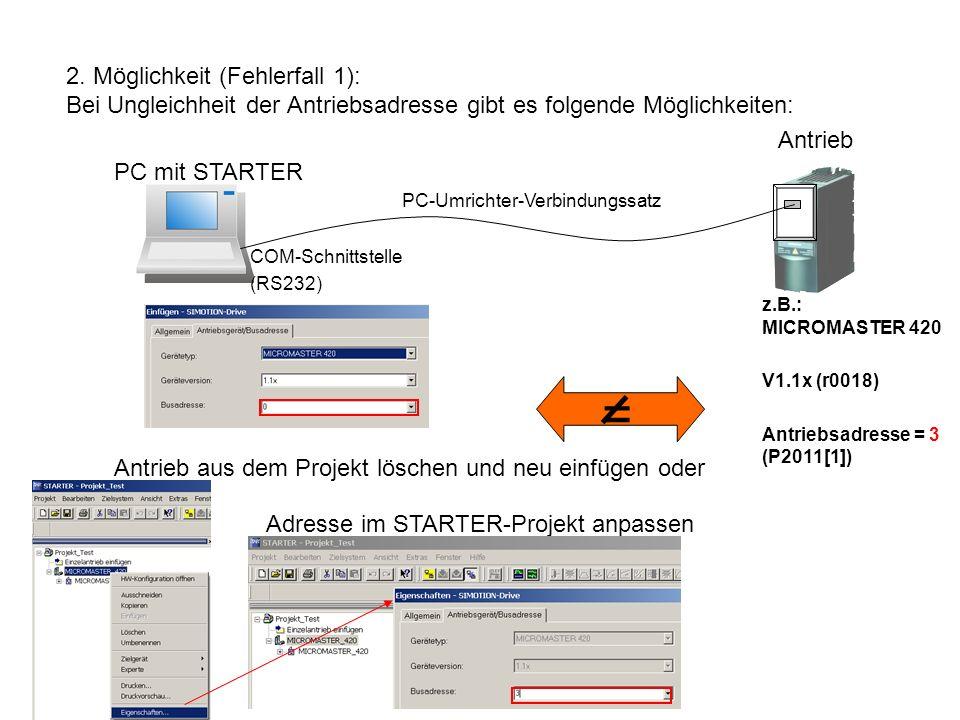 2. Möglichkeit (Fehlerfall 1): Bei Ungleichheit der Antriebsadresse gibt es folgende Möglichkeiten: PC mit STARTER Antrieb PC-Umrichter-Verbindungssat