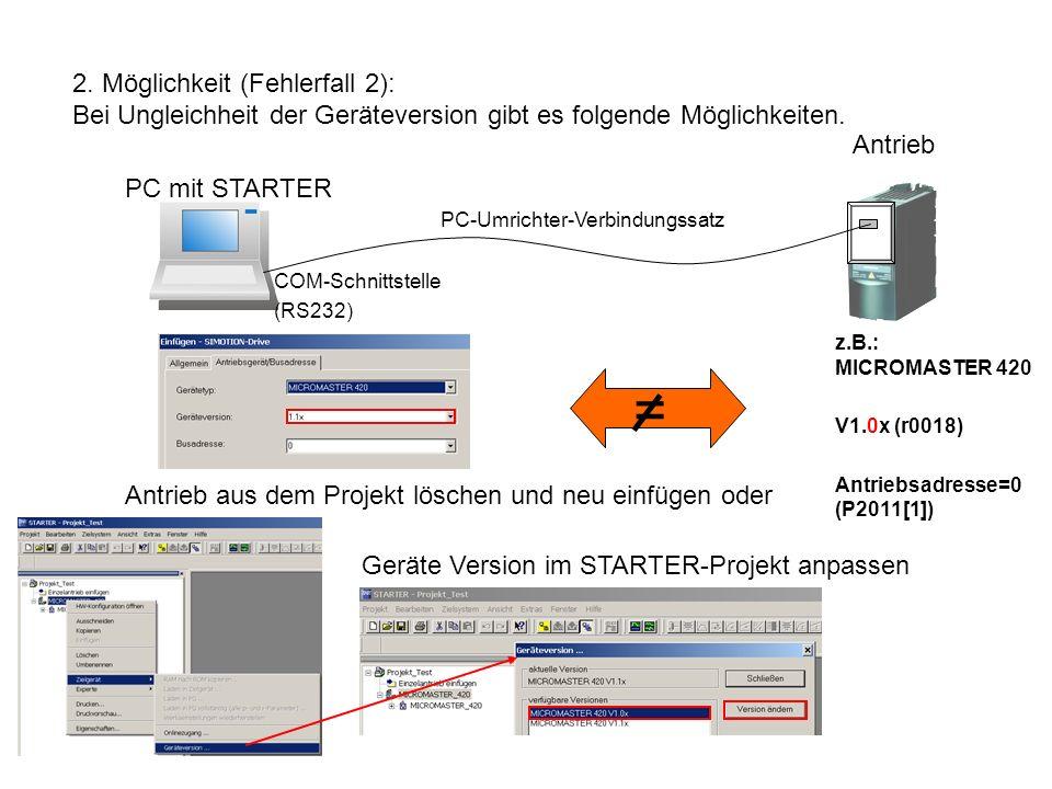 2. Möglichkeit (Fehlerfall 2): Bei Ungleichheit der Geräteversion gibt es folgende Möglichkeiten. Antrieb PC-Umrichter-Verbindungssatz COM-Schnittstel