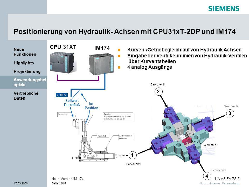 Nur zur internen Verwendung I IA AS FA PS 5 17.03.2009Seite 12/15 Neue Version IM 174 Vertriebliche Daten Anwendungsbei spiele Projektierung Highlight
