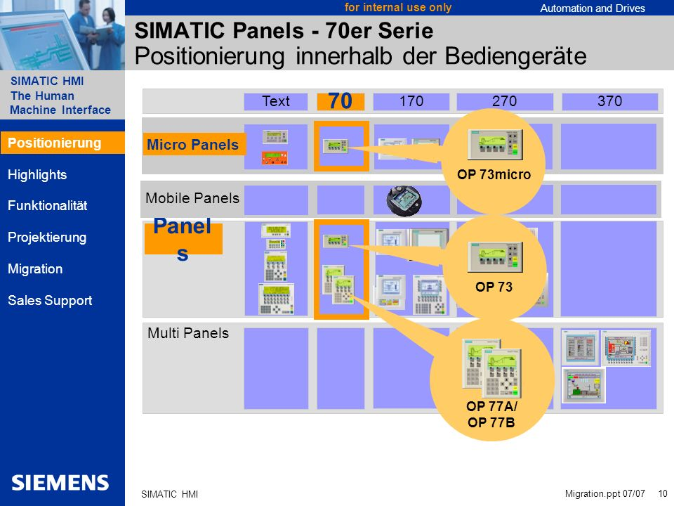 Automation and Drives SIMATIC HMI The Human Machine Interface Migration.ppt 07/07 10 for internal use only SIMATIC HMI Multi Panels Panels Mobile Pane