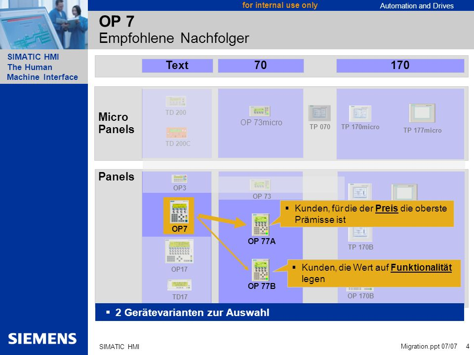Automation and Drives SIMATIC HMI The Human Machine Interface Migration.ppt 07/07 15 for internal use only SIMATIC HMI SIMATIC OP 77A / OP 77B Funktionalität Vollgrafisches 4,5 Display Bitmaps, Balken, asiatische Schriftzeichen Durchgängiges Meldesystem mit frei definierbaren Meldeklassen Meldehistorie Kommunikation S7 (S7-200/300/400) Profibus DP bis 1,5MB Flexible Sprachunterstützung Bis zu 5 Onlinesprachen (auch asiatisch und kyrillisch) Sprachabhängige Texte und Grafiken Kompakte, platzsparende Bauform Einbauausschnitt wie OP7 Zusätzlich bei OP 77B: USB-Schnittstelle (Drucker/Projektdownload) MMC-Slot (Sichern Projektierungsdaten/Rezepturen) Rezepturen Profibus DP bis 12MB Fremdtreiber Highlights Projektierung Migration Sales Support Positionierung Funktionalität OP 73 OP 77A OP 77B