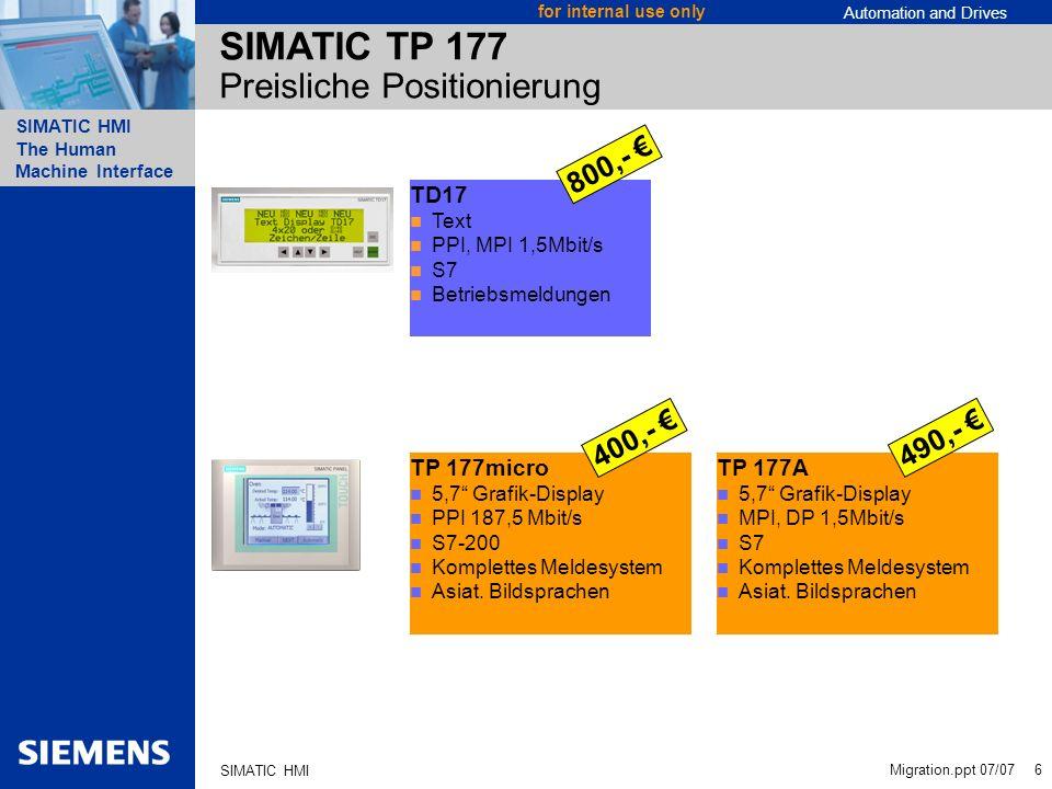 Automation and Drives SIMATIC HMI The Human Machine Interface Migration.ppt 07/07 17 for internal use only SIMATIC HMI SIMATIC 70er/170er Panels Wesentliche Unterschiede OP 73 OP 73micro OP 77AOP 77BTP 177A TP 177micro KommunikationOP 73micro: S7-200 OP 73: S7 MPI/DP bis 1,5MB S7 MPI/DP bis 1,5MB S7 MPI/DP bis 12MB S5, 505 TP 177micro: S7-200 TP 177A: S7 MPI/DP bis 1,5MB --Fremdtreiber- SchnittstellenRS485RS422/485RS422/485, RS232, USB RS422/485 Drucker--ja- MMC Steckplatz--ja- MeldungenBitmeldungen Analogmeldungen Bitmeldungen Analogmeldungen Bitmeldungen, Analogmeldungen Alarm S Bitmeldungen Analogmeldungen Rezepturen-ja ja (nur TP 177A) Simulation am PC ja Textgrößenverschiedene Textgrößen Bildschirmschonerja Transparentmodusja Bei OP 73 ab WinCC flexible 2007 nun Imageupdate über MPI möglich.