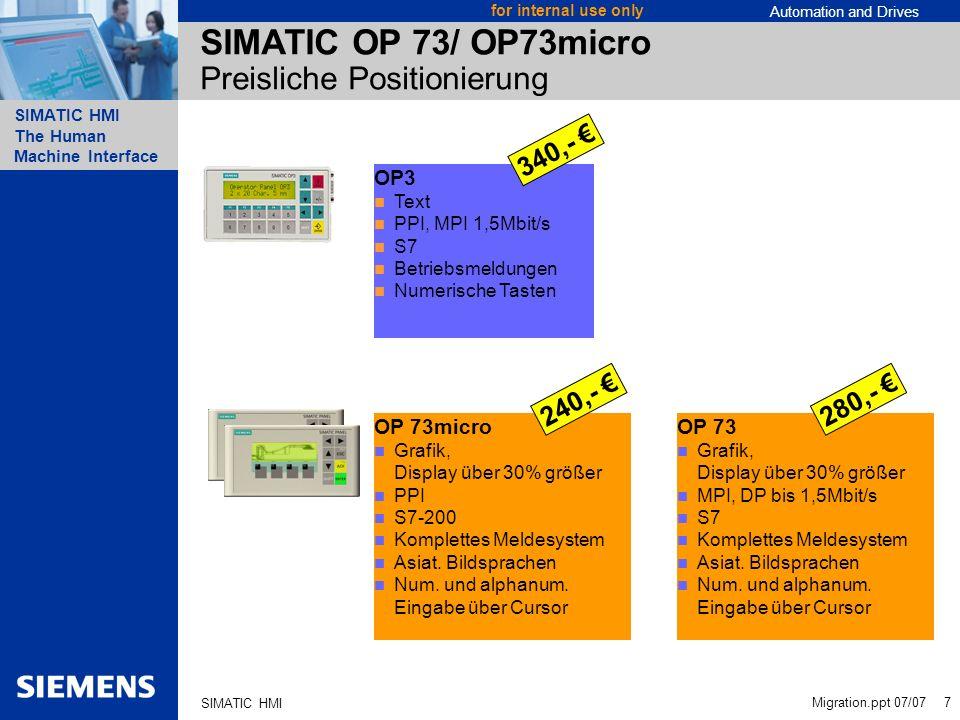 Automation and Drives SIMATIC HMI The Human Machine Interface Migration.ppt 07/07 8 for internal use only SIMATIC HMI SIMATIC OP 77 Preisliche Positionierung OP7/PP Text S5, 505, Fremd-SPS Rezepturen Drucker OP7/DP Text PPI, MPI, DP1,5Mbit/s S5, S7, 505, DP Fremd-SPS Rezepturen Drucker OP7/DP-12 Text PPI, MPI, DP 12Mbit/s S5, S7, 505, DP Fremd-SPS Rezepturen Drucker OP 77A Grafik, Display über 30% größer PPI, MPI, DP bis 1,5MB S7 Asiat.