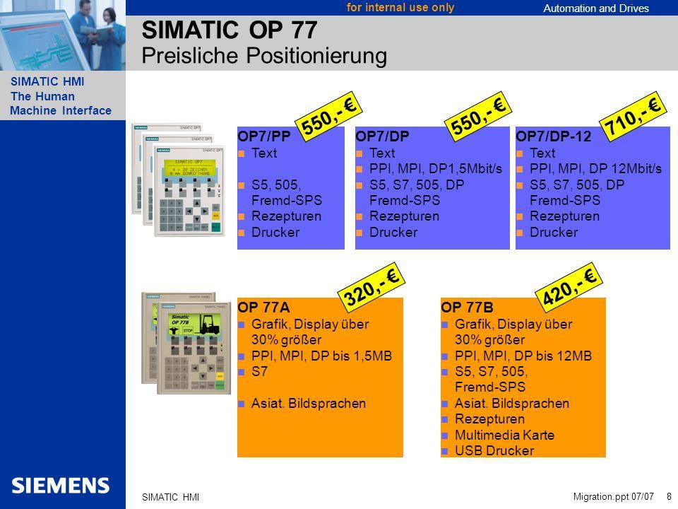 Automation and Drives SIMATIC HMI The Human Machine Interface Migration.ppt 07/07 9 for internal use only SIMATIC HMI SIMATIC OP 177B Preisliche Positionierung OP17/PP Text S5, 505, Fremd-SPS Rezepturen Drucker OP17/DP Text PPI, MPI, DP1,5Mbit/s S5, S7, 505, DP Fremd-SPS Rezepturen Drucker OP17/DP-12 Text PPI, MPI, DP 12Mbit/s S5, S7, 505, DP Fremd-SPS Rezepturen Drucker 1250,- 1500,- OP 177B 5,7 Grafik-Display PPI, MPI, DP bis 12MB S7, Fremd-SPS Asiat.