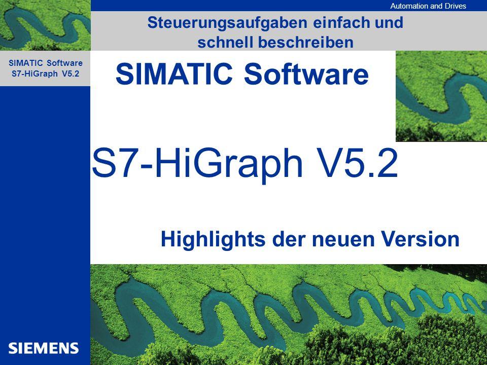 Automation and Drives SIMATIC Industrie Software S7-HiGraph V5.2 – Highlights der Version SIMATIC Software S7-HiGraph V5.2 A&D AS FA PS, 25.02.2003, 12 Erweiterte Prozeßfehlerdiagnose Meldungsbild Zusätzlich zur Zustands- oder Transitionsnummer wird auch der fehlende Operand angezeigt.