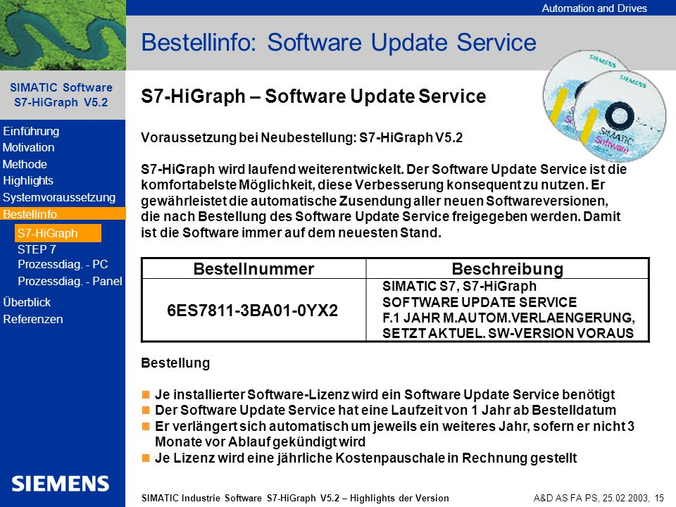 Automation and Drives SIMATIC Industrie Software S7-HiGraph V5.2 – Highlights der Version SIMATIC Software S7-HiGraph V5.2 A&D AS FA PS, 25.02.2003, 1