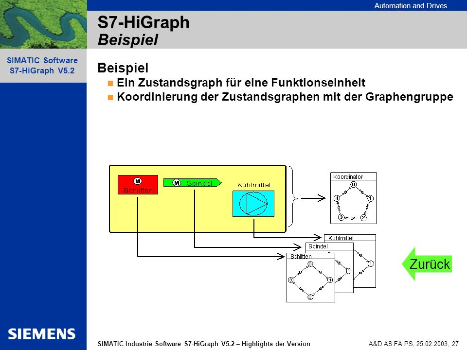 Automation and Drives SIMATIC Industrie Software S7-HiGraph V5.2 – Highlights der Version SIMATIC Software S7-HiGraph V5.2 A&D AS FA PS, 25.02.2003, 2
