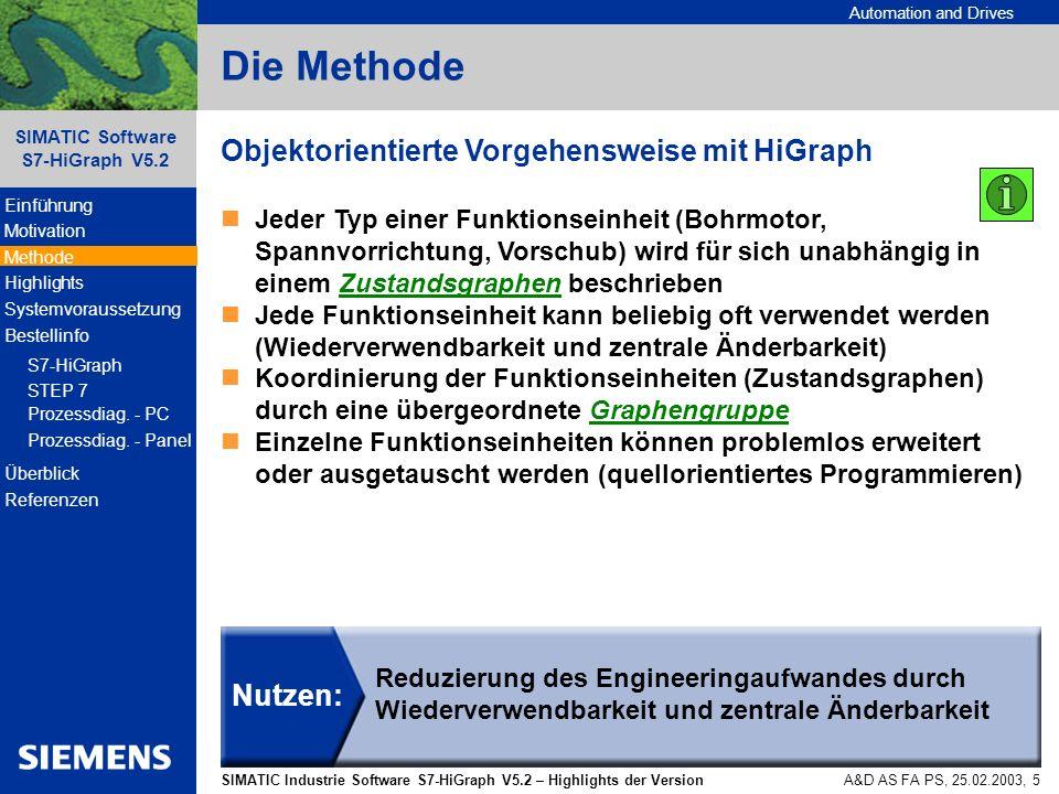 Automation and Drives SIMATIC Industrie Software S7-HiGraph V5.2 – Highlights der Version SIMATIC Software S7-HiGraph V5.2 A&D AS FA PS, 25.02.2003, 6 Highlights (1) Neugestaltung des Editors Die Anzahl der Fenster wurde reduziert Alle relevanten Detailinformationen sind in einem einzigen Detailfenster zusammengefasst Das Detailfenster zeigt in mehreren Registern folgende Informationen an: Detailinformationen zu Variablen (Name, Datentyp usw.) Anweisungen (Inhalte zu den Zuständen und Transitionen) Aktualparameter (Verschaltungsparameter von Instanzen) Applikationsausgaben (Meldungen beim Compilieren) Dokumentausgaben (Meldungen beim Syntaxcheck) Nutzen: Alle benötigten Informationen - einfach und schnell - auf einen Blick Die S7-HiGraph-Version 5.2 baut auf der Funktionalität früherer HiGraph-Versionen auf und bietet vereinfachte Editier- und Eingabemöglichkeiten sowie erweiterte Diagnosefunktionen.