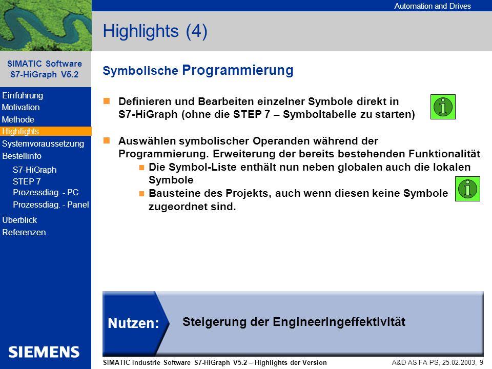 Automation and Drives SIMATIC Industrie Software S7-HiGraph V5.2 – Highlights der Version SIMATIC Software S7-HiGraph V5.2 A&D AS FA PS, 25.02.2003, 20 Referenzen – HiGraph für alle Branchen DaimlerChrysler, Untertürckheim, Bad Cannstadt, Kassel Fa.