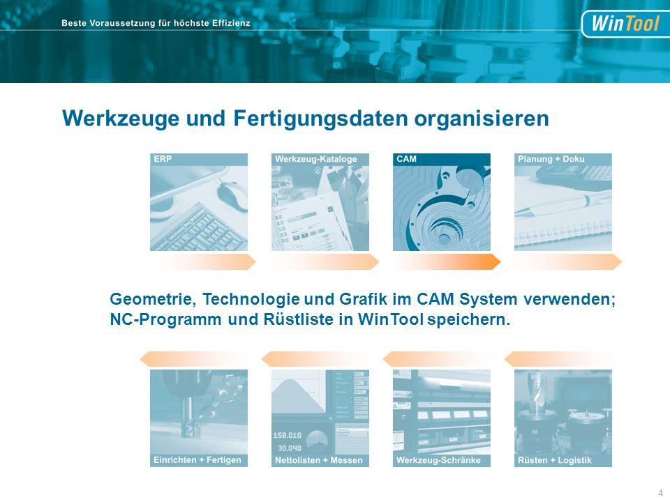 Werkzeuge und Fertigungsdaten organisieren Geometrie, Technologie und Grafik im CAM System verwenden; NC-Programm und Rüstliste in WinTool speichern.