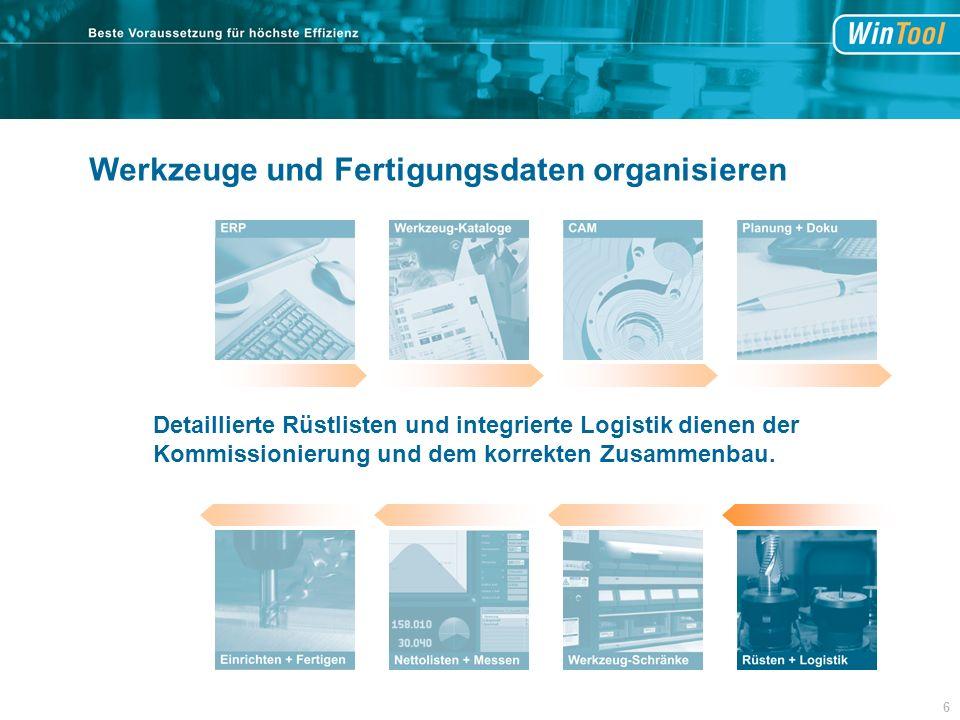Werkzeuge und Fertigungsdaten organisieren Detaillierte Rüstlisten und integrierte Logistik dienen der Kommissionierung und dem korrekten Zusammenbau.