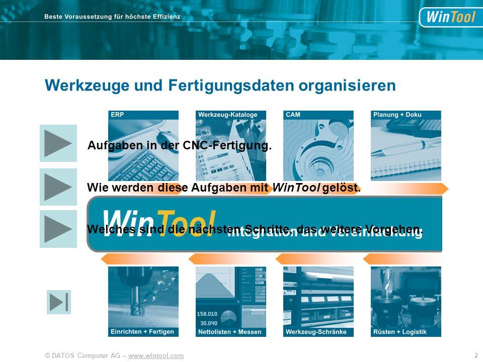 13© DATOS Computer AG – www.wintool.com Aufgaben in der CNC-Fertigung CAM SIM .