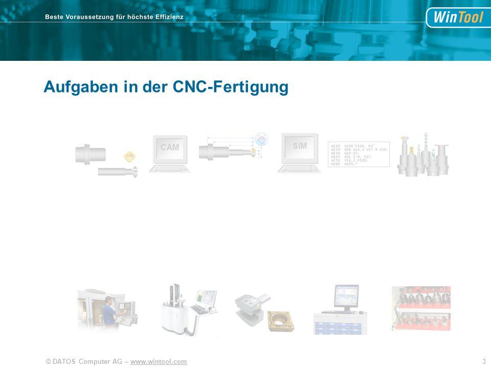 24© DATOS Computer AG – www.wintool.com WinTool Integration und Vereinfachung Aufgaben in der CNC-Fertigung.