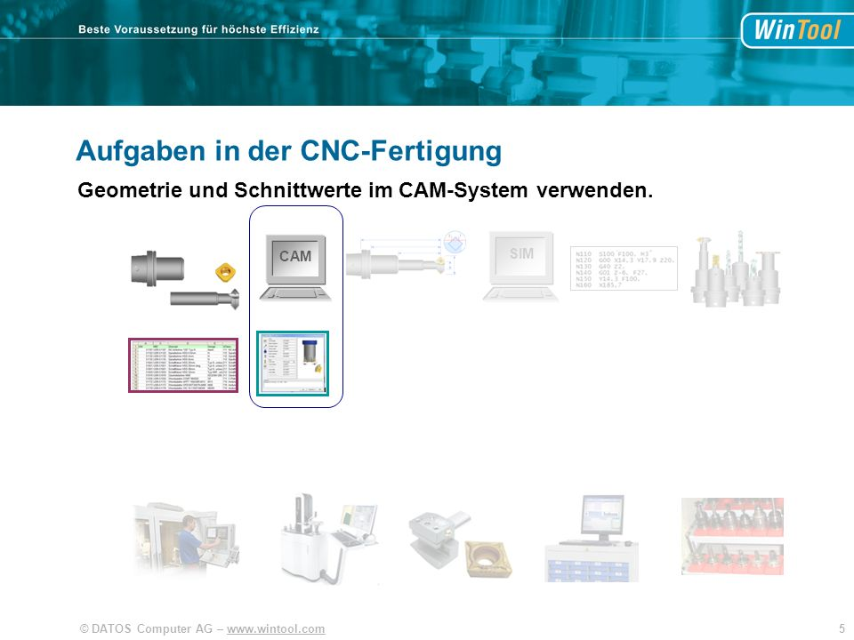 6© DATOS Computer AG – www.wintool.com CAM SIM Aufgaben in der CNC-Fertigung Hinweise erfassen, damit später richtig gerüstet wird.