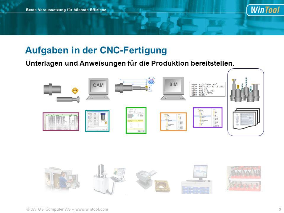 10© DATOS Computer AG – www.wintool.com CAM SIM Aufgaben in der CNC-Fertigung .