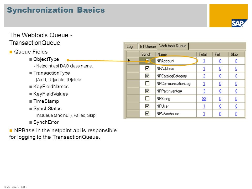 Synchronization Basics © SAP 2007 / Page 7 The Webtools Queue - TransactionQueue Queue Fields ObjectType - Netpoint.api DAO class name. TransactionTyp