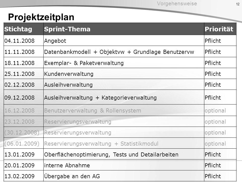 Projektzeitplan StichtagSprint-ThemaPriorität 04.11.2008AngebotPflicht 11.11.2008Datenbankmodell + Objektvw + Grundlage BenutzervwPflicht 18.11.2008Ex