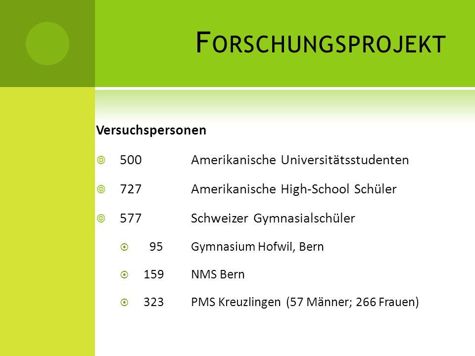 F ORSCHUNGSPROJEKT Versuchspersonen 500 Amerikanische Universitätsstudenten 727 Amerikanische High-School Schüler 577Schweizer Gymnasialschüler 95Gymn