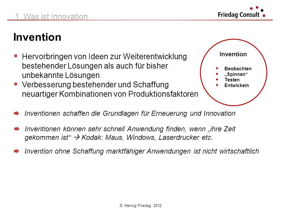 © Herwig Friedag 2012 Invention Hervorbringen von Ideen zur Weiterentwicklung bestehender Lösungen als auch für bisher unbekannte Lösungen Verbesserun