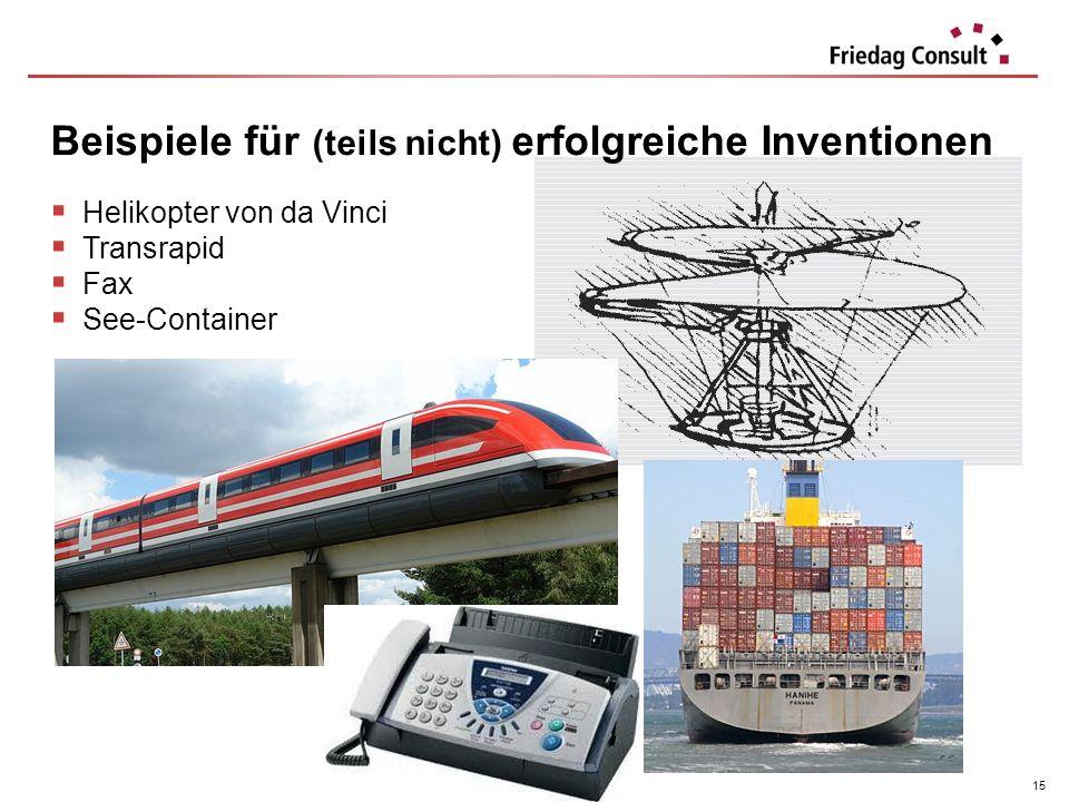 © Herwig Friedag 2012 Beispiele für (teils nicht) erfolgreiche Inventionen Helikopter von da Vinci Transrapid Fax See-Container 15