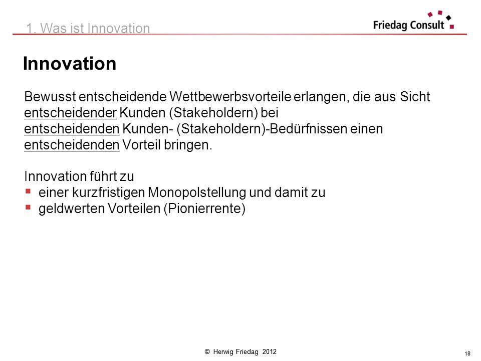 © Herwig Friedag 2012 18 Innovation Bewusst entscheidende Wettbewerbsvorteile erlangen, die aus Sicht entscheidender Kunden (Stakeholdern) bei entsche