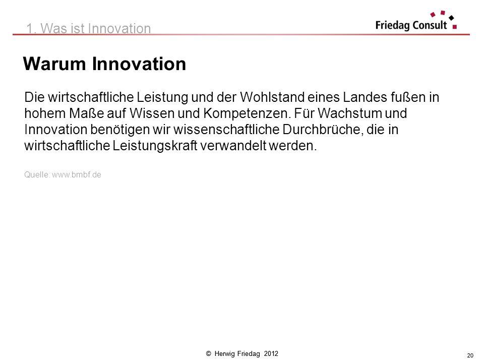 © Herwig Friedag 2012 20 Warum Innovation 1. Was ist Innovation Die wirtschaftliche Leistung und der Wohlstand eines Landes fußen in hohem Maße auf Wi