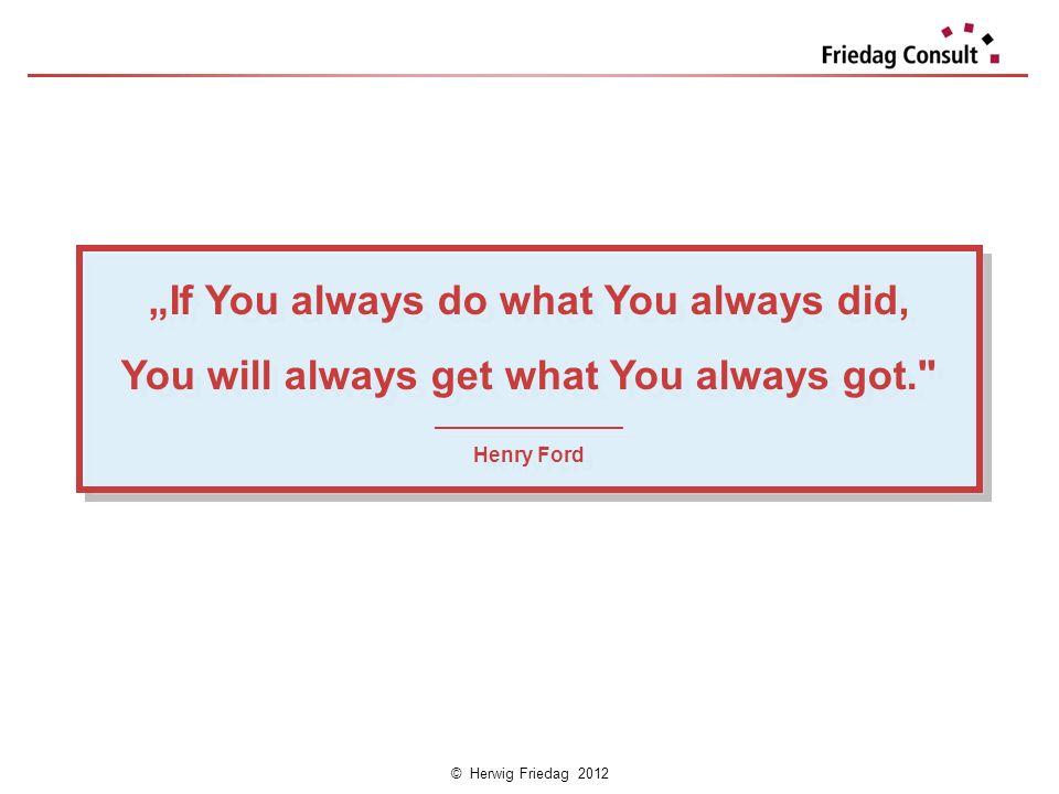 © Herwig Friedag 2012 If You always do what You always did, You will always get what You always got.
