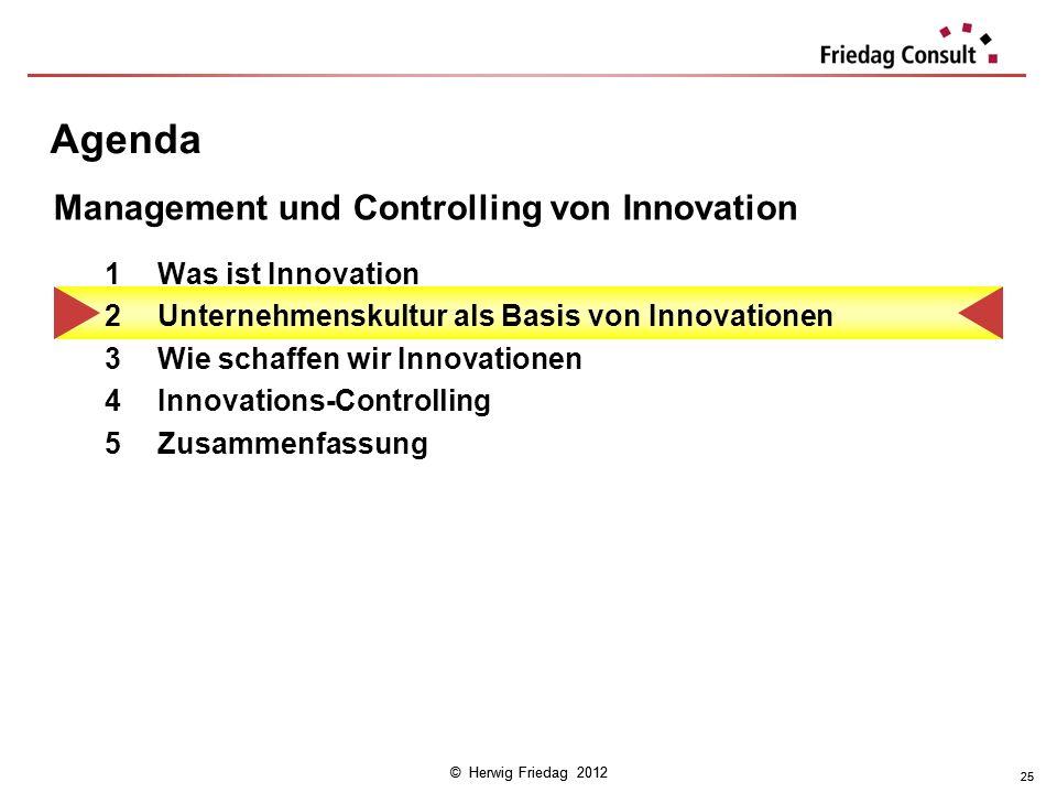 © Herwig Friedag 2012 25 Agenda 1Was ist Innovation 2Unternehmenskultur als Basis von Innovationen 3Wie schaffen wir Innovationen 4Innovations-Control