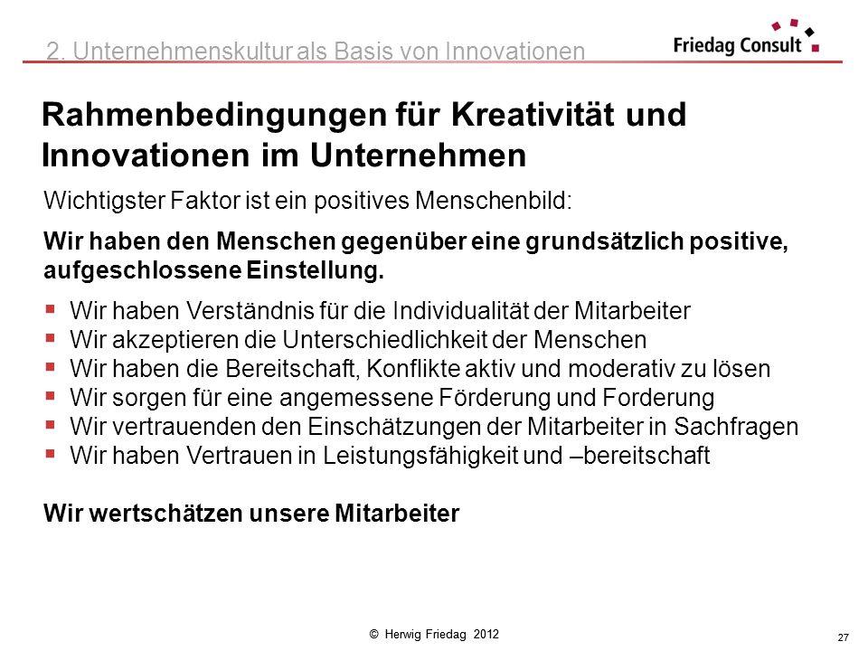 © Herwig Friedag 2012 27 Rahmenbedingungen für Kreativität und Innovationen im Unternehmen 2. Unternehmenskultur als Basis von Innovationen Wichtigste