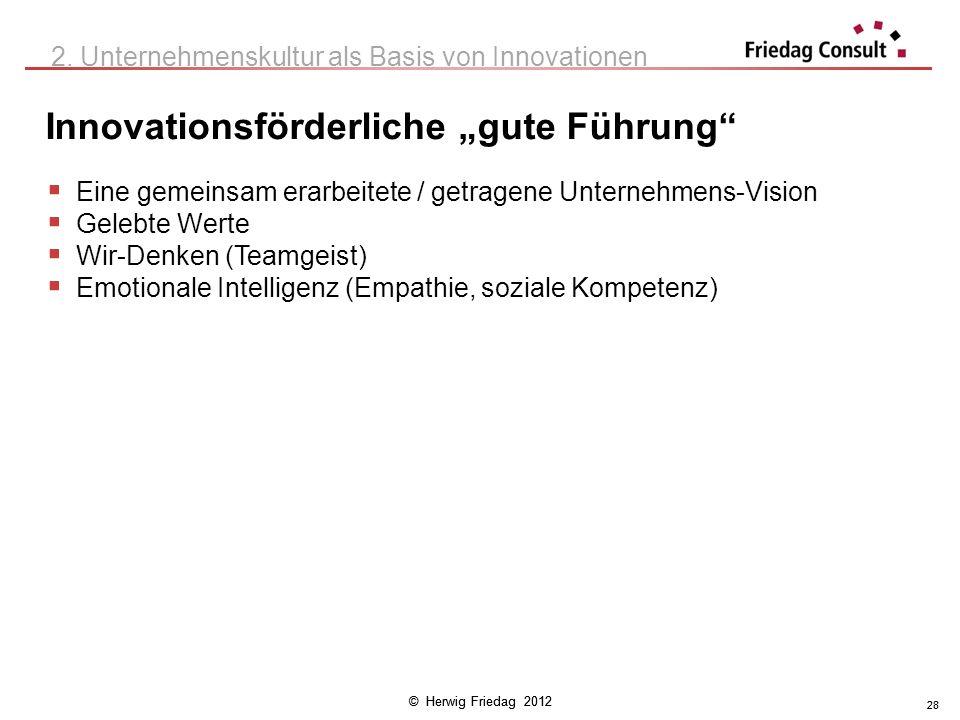 © Herwig Friedag 2012 28 Innovationsförderliche gute Führung 28 2. Unternehmenskultur als Basis von Innovationen Eine gemeinsam erarbeitete / getragen