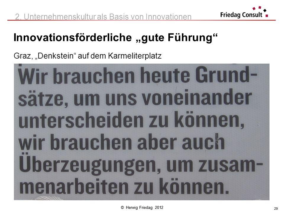 © Herwig Friedag 2012 29 Innovationsförderliche gute Führung 29 2. Unternehmenskultur als Basis von Innovationen Graz, Denkstein auf dem Karmeliterpla