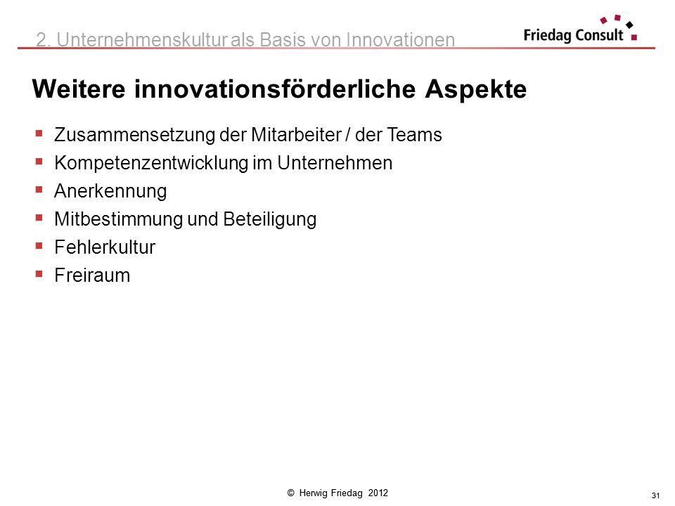 © Herwig Friedag 2012 31 Weitere innovationsförderliche Aspekte 2. Unternehmenskultur als Basis von Innovationen Zusammensetzung der Mitarbeiter / der